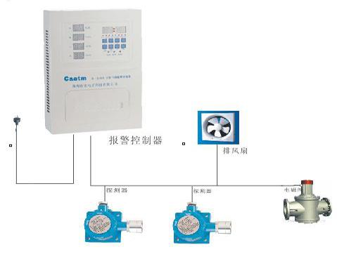 可燃气体报警器|CA-2100